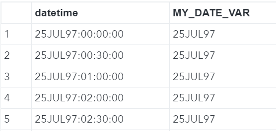 Convert a DateTime into a Date variable.