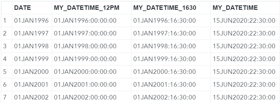 Convert Date to DateTime with the DHMS Function