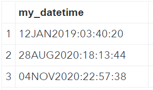 SAS DateTime variable