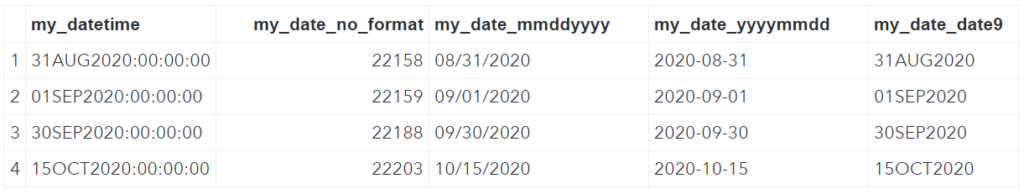 Convert a Datetime into a SAS Date with different formats