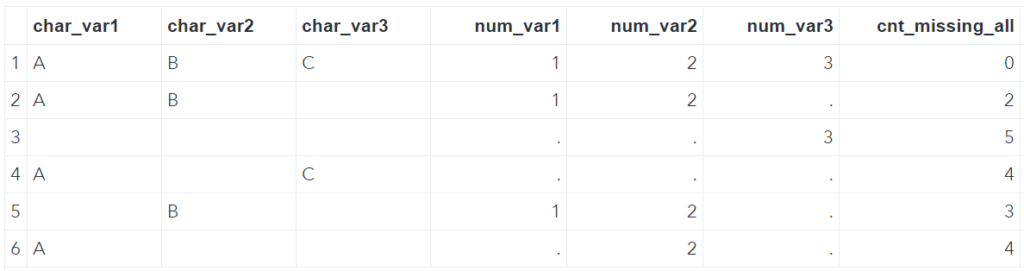 Count All Missing Values by Row