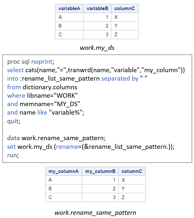 Rename Variables with Same Pattern