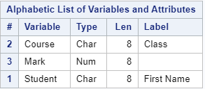 Change the variable labels in SAS