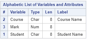 Change the variable labels in SAS with a DATA Step