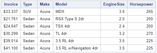 SAS Reorder Some Columns with a Data Step