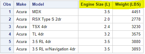 Show variable labels with PROC PRINT in SAS