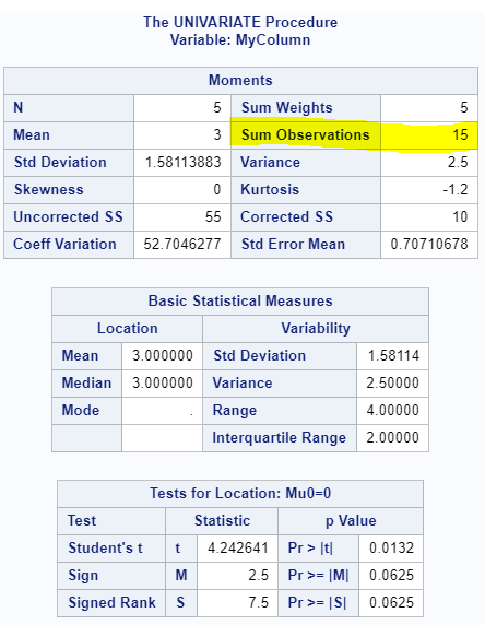 Calculate the sum of a column in SAS with PROC UNIVARIATE