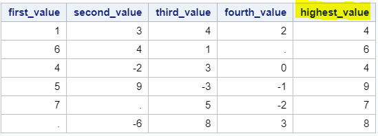 Highest Value of a Row with Multiple Columns