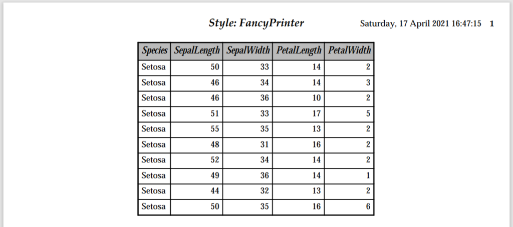 Control the style of the SAS Output in a PDF file: Fancy Printer
