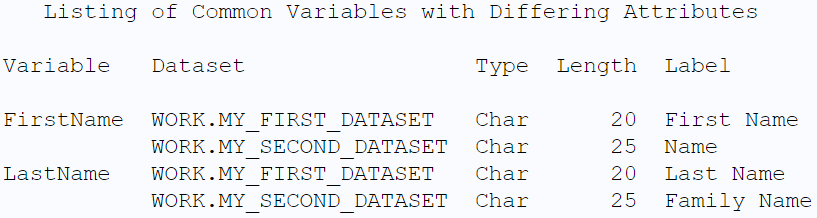 SAS PROC COMAPRE Listing of Common Variables with Differing Attributes