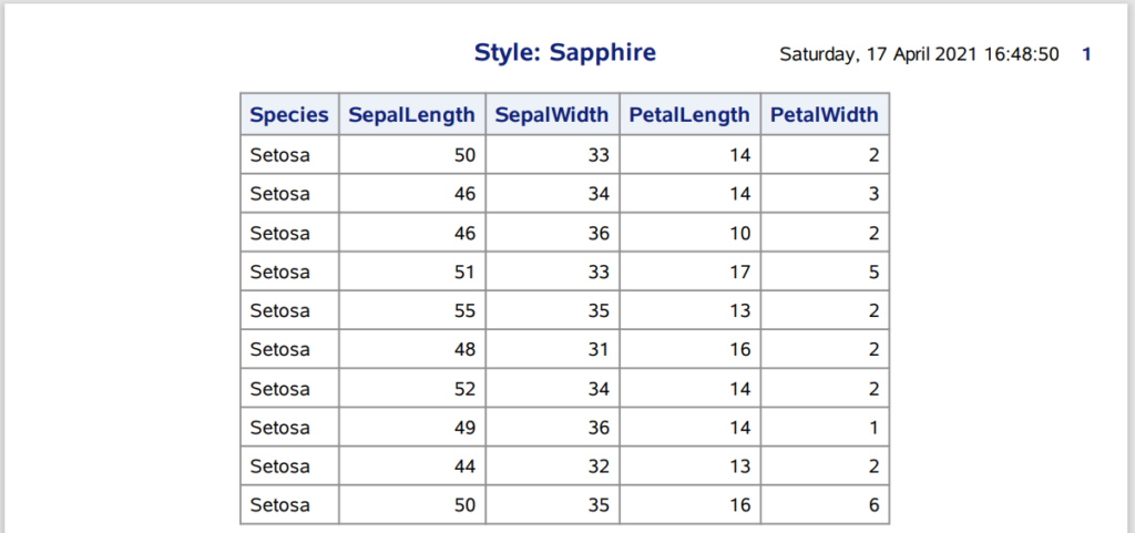 Control the style of the SAS Output in a PDF file: Sapphire