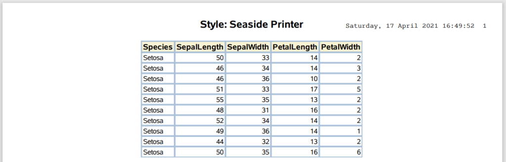 Control the style of the SAS Output in a PDF file: Seaside Printer