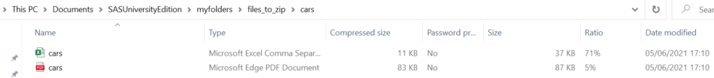 SAS creates a ZIP files and compresses its size.